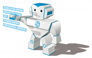 Smart robot make faster translations. The power of SYSTRAN's Enterprise Server 8 launch