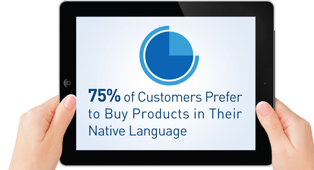 Someone is holding a tablet in which language statistic is display. This help Multi-Language Customer Support