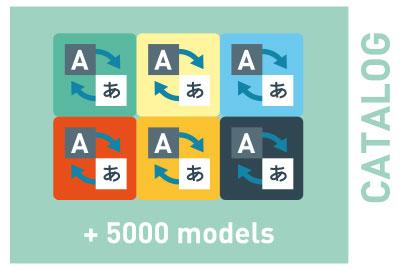 Catalogue de modèles de traduction de plus de 5000 modèles